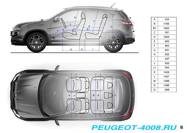 Основные внутренние размеры Peugeot 4008