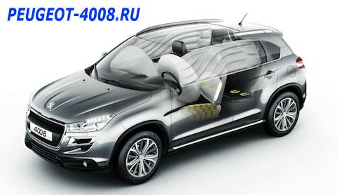 Система подушек безопасности Peugeot 4008